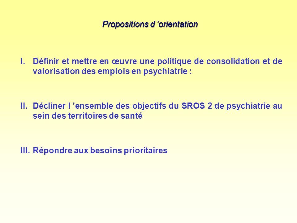 Propositions d 'orientation