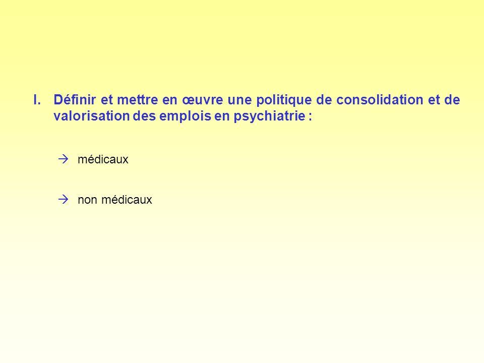 I. Définir et mettre en œuvre une politique de consolidation et de valorisation des emplois en psychiatrie :