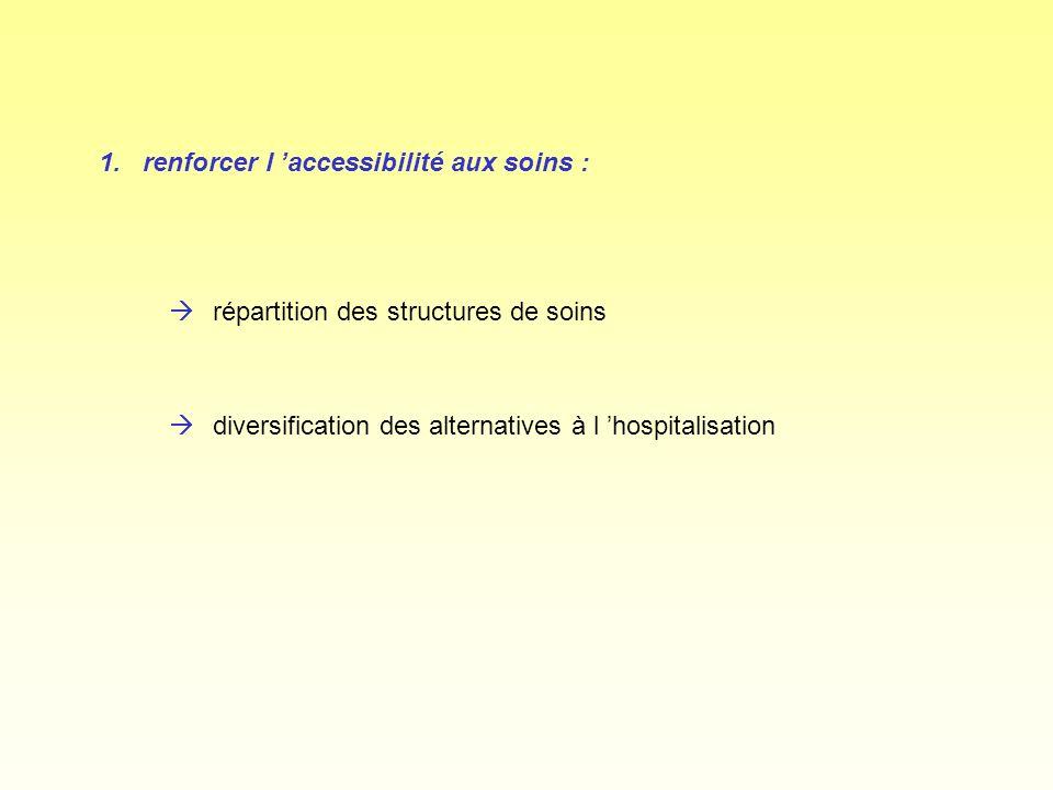 1. renforcer l 'accessibilité aux soins :