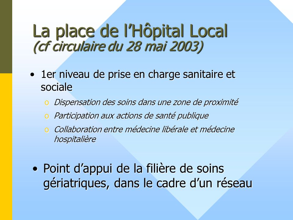 La place de l'Hôpital Local (cf circulaire du 28 mai 2003)