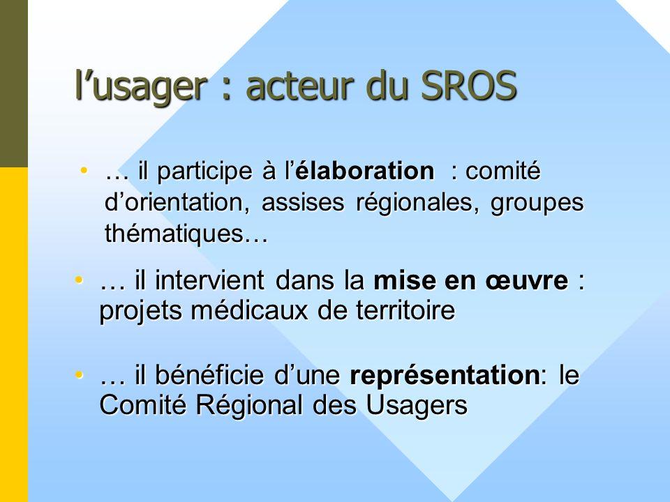 l'usager : acteur du SROS
