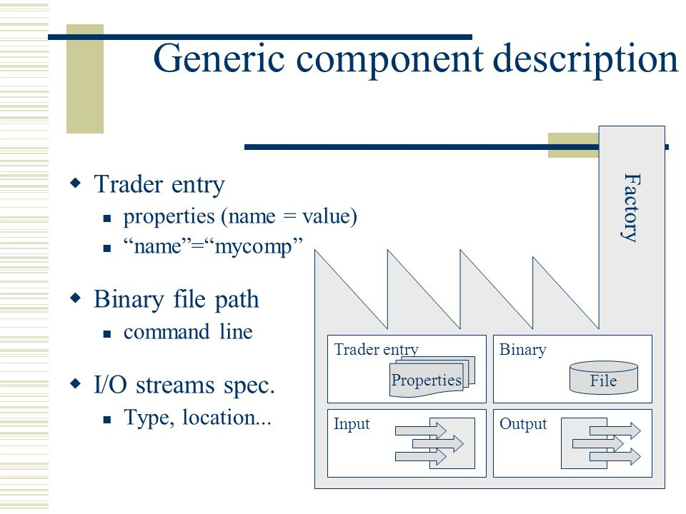 Generic component description