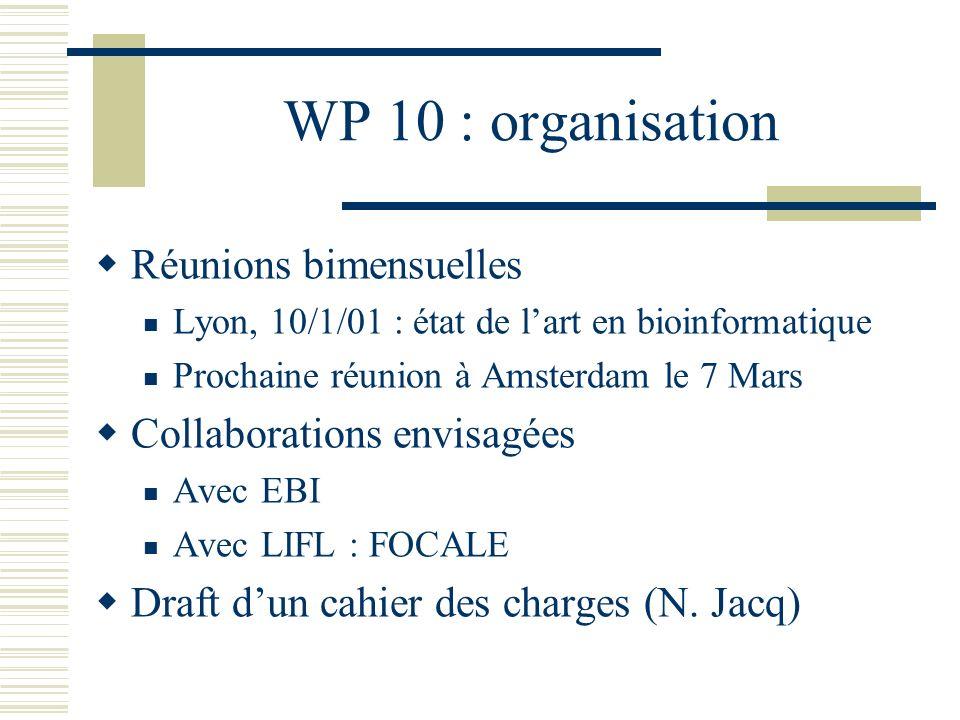 WP 10 : organisation Réunions bimensuelles Collaborations envisagées