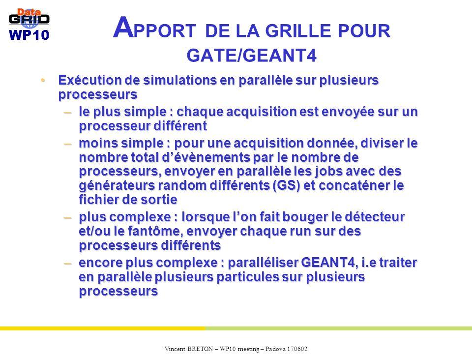 APPORT DE LA GRILLE POUR GATE/GEANT4