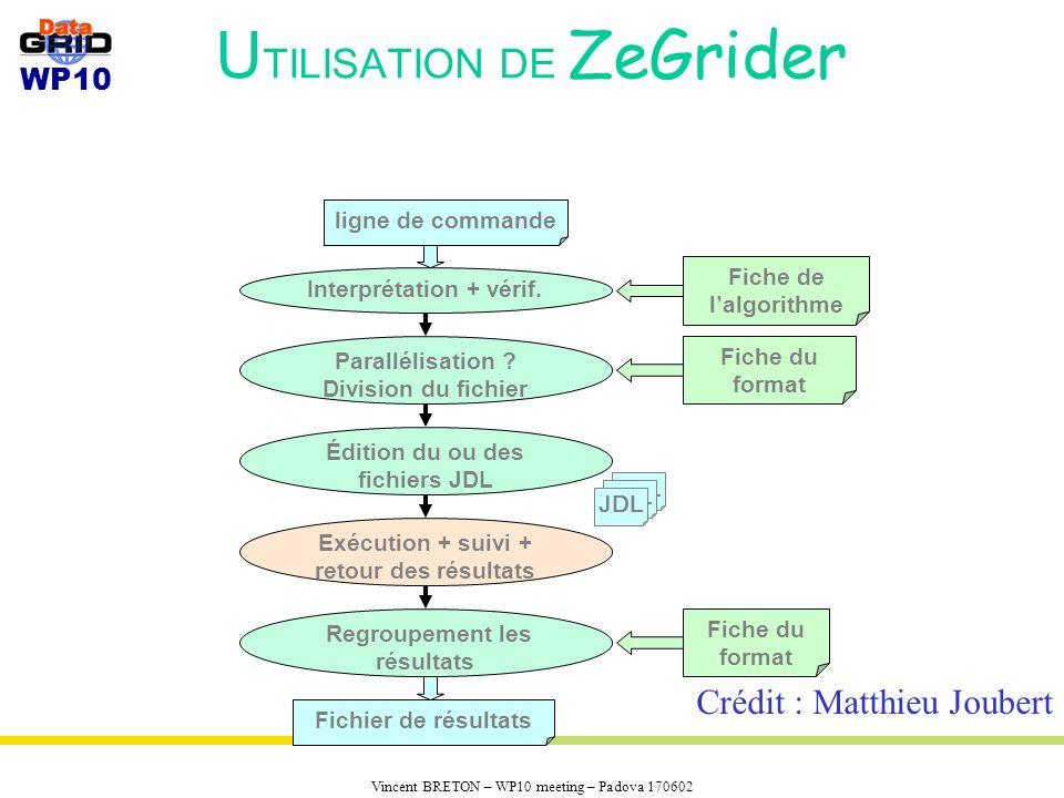 UTILISATION DE ZeGrider