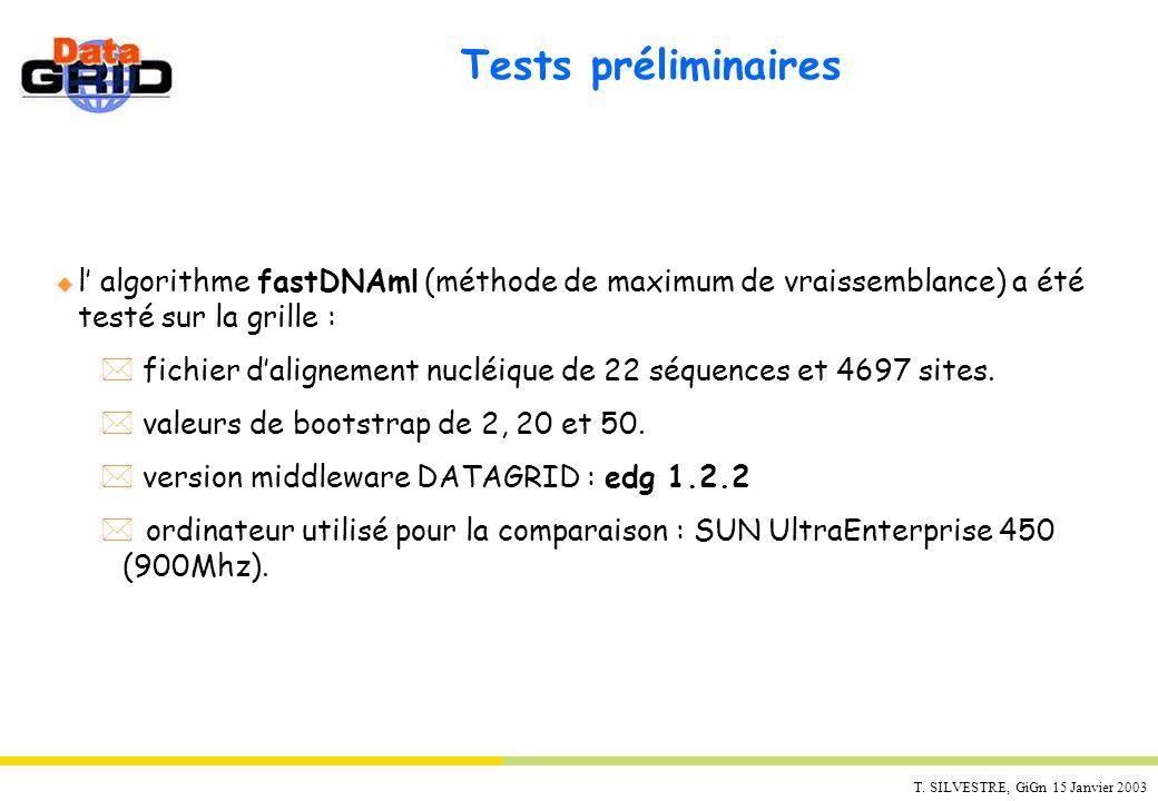 Tests préliminaires l' algorithme fastDNAml (méthode de maximum de vraissemblance) a été testé sur la grille :