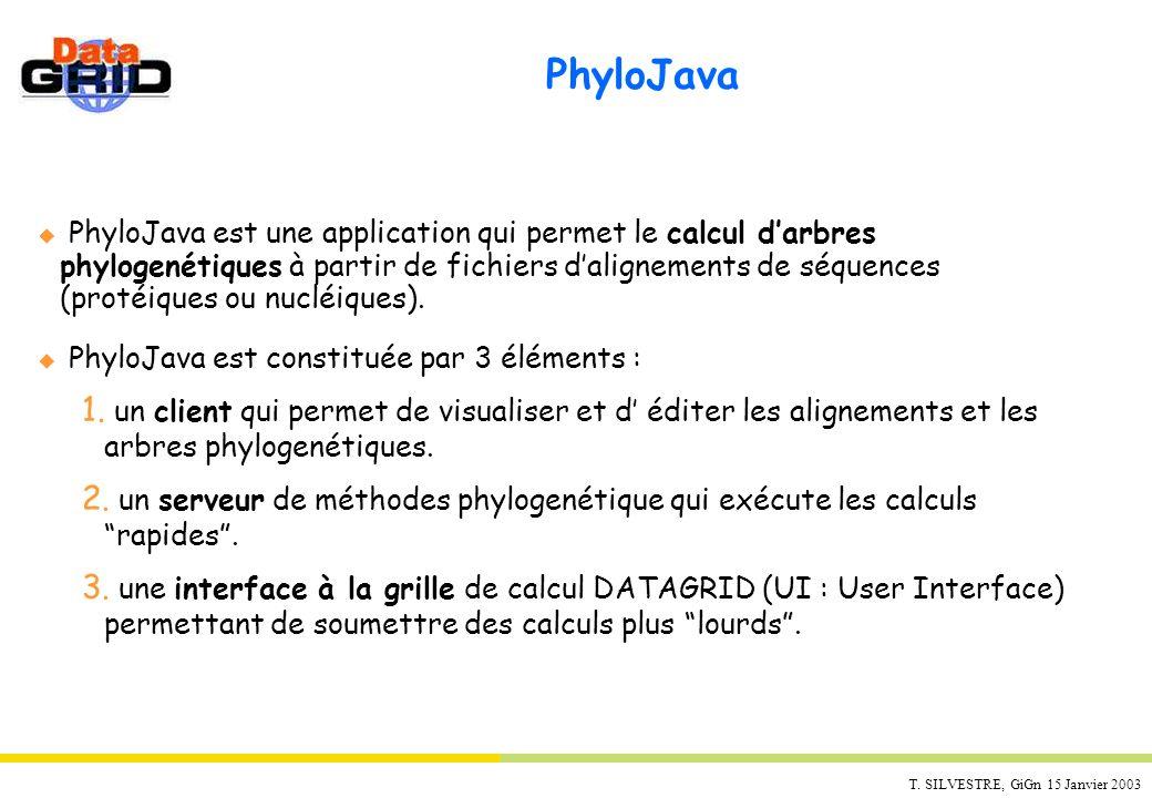 PhyloJava