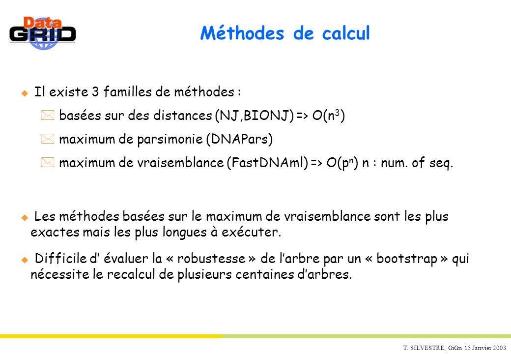 Méthodes de calcul Il existe 3 familles de méthodes :