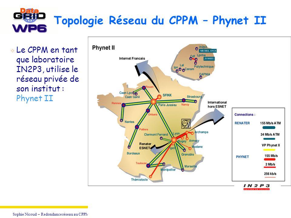 Topologie Réseau du CPPM – Phynet II