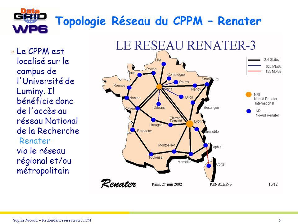 Topologie Réseau du CPPM – Renater