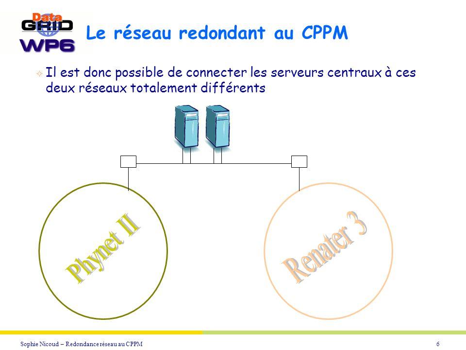Le réseau redondant au CPPM