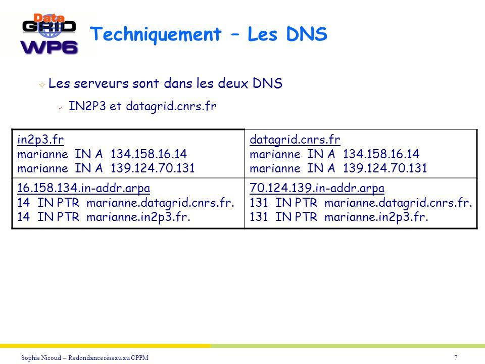Techniquement – Les DNS