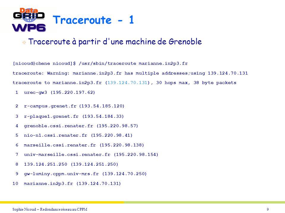 Traceroute - 1 Traceroute à partir d une machine de Grenoble