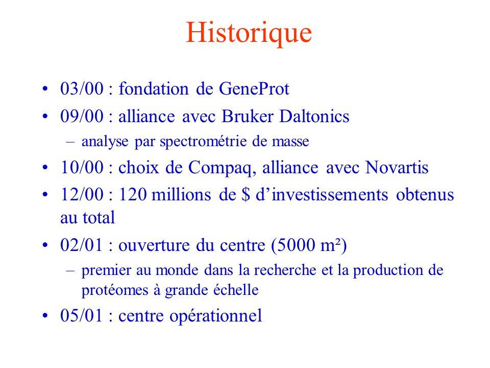 Historique 03/00 : fondation de GeneProt