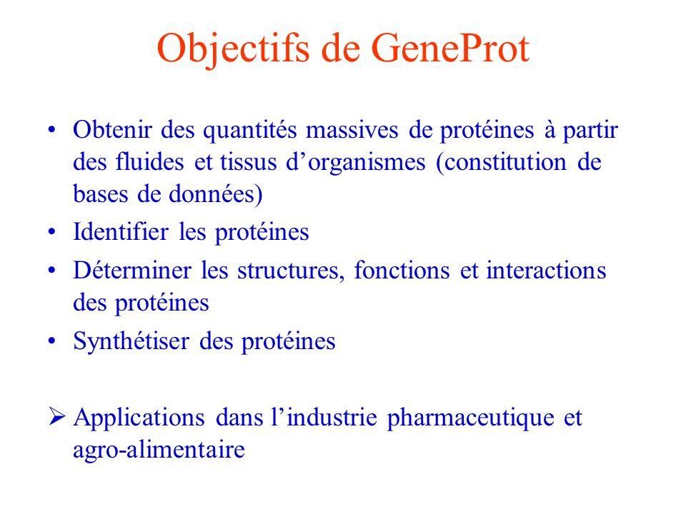 Objectifs de GeneProt Obtenir des quantités massives de protéines à partir des fluides et tissus d'organismes (constitution de bases de données)