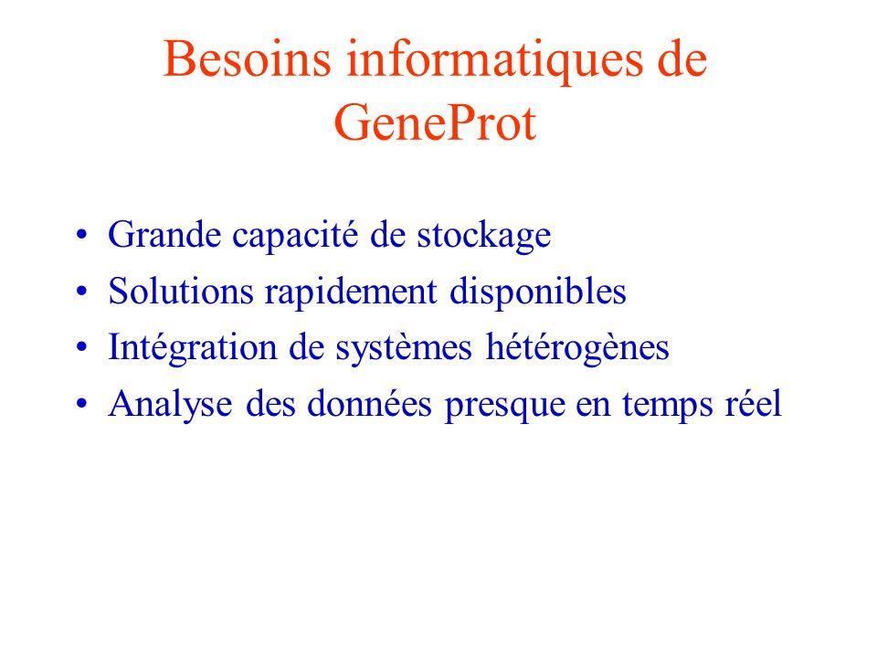 Besoins informatiques de GeneProt