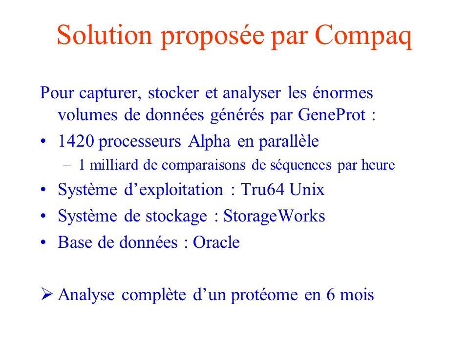 Solution proposée par Compaq