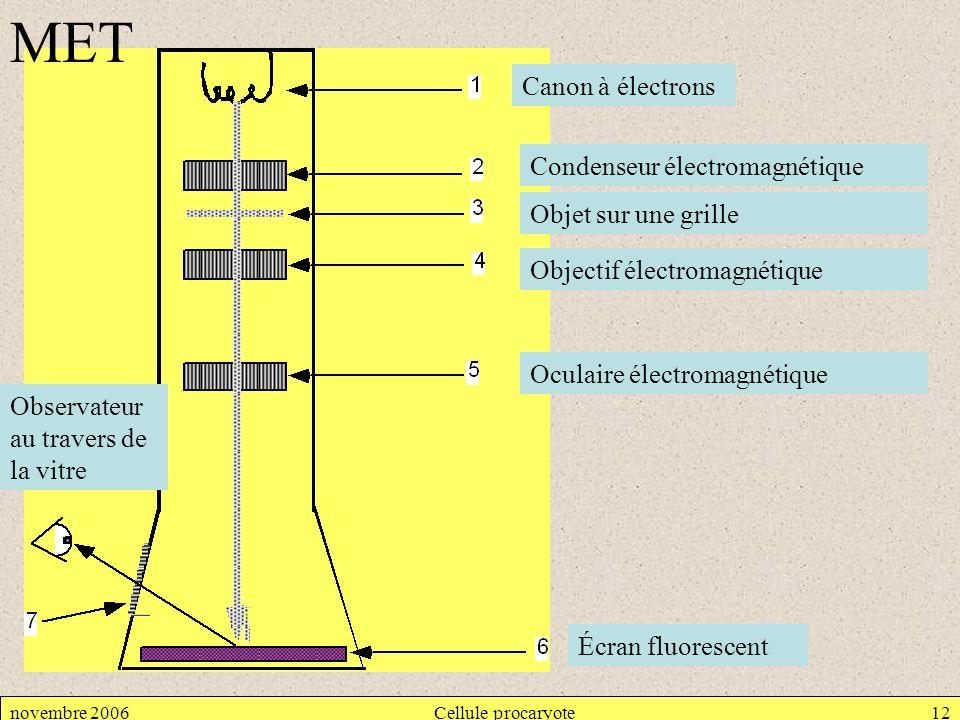 MET Canon à électrons Condenseur électromagnétique