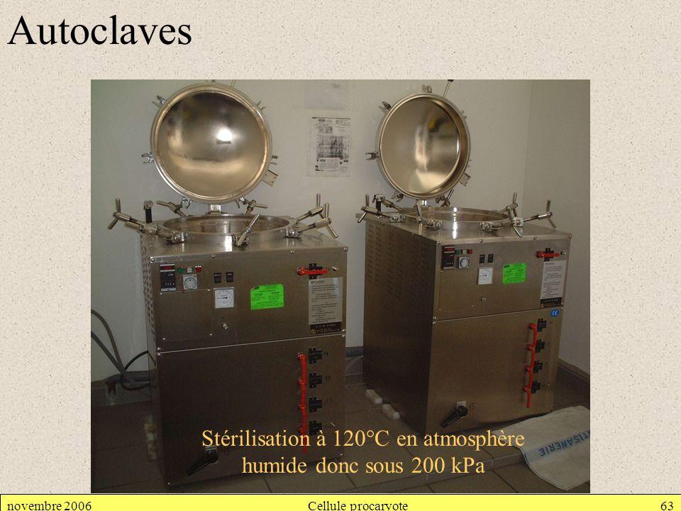 Stérilisation à 120°C en atmosphère humide donc sous 200 kPa