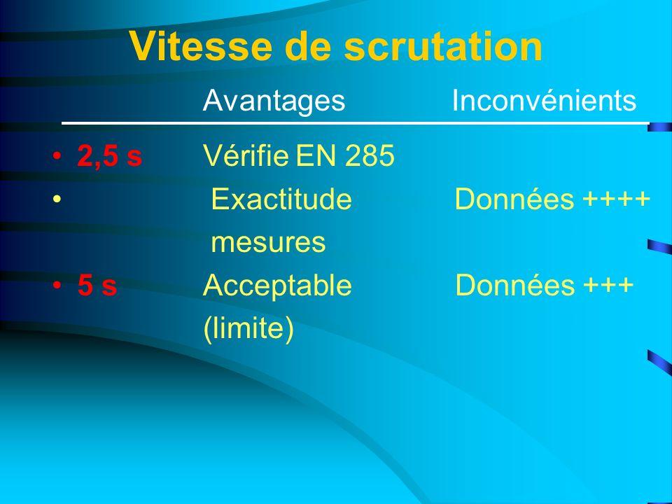 Vitesse de scrutation Avantages Inconvénients 2,5 s Vérifie EN 285