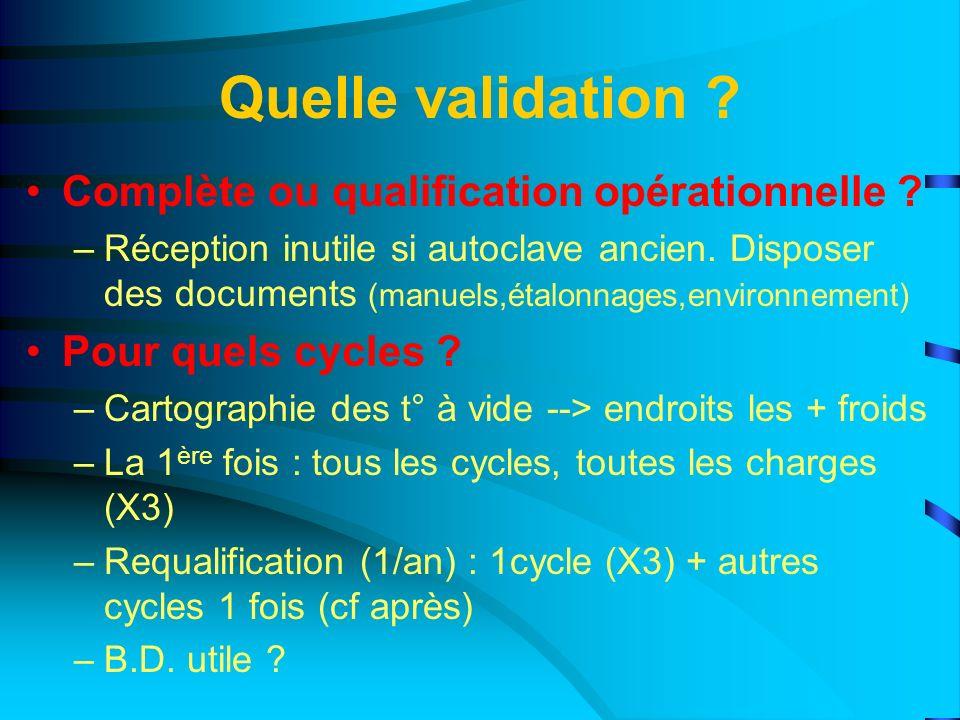 Quelle validation Complète ou qualification opérationnelle