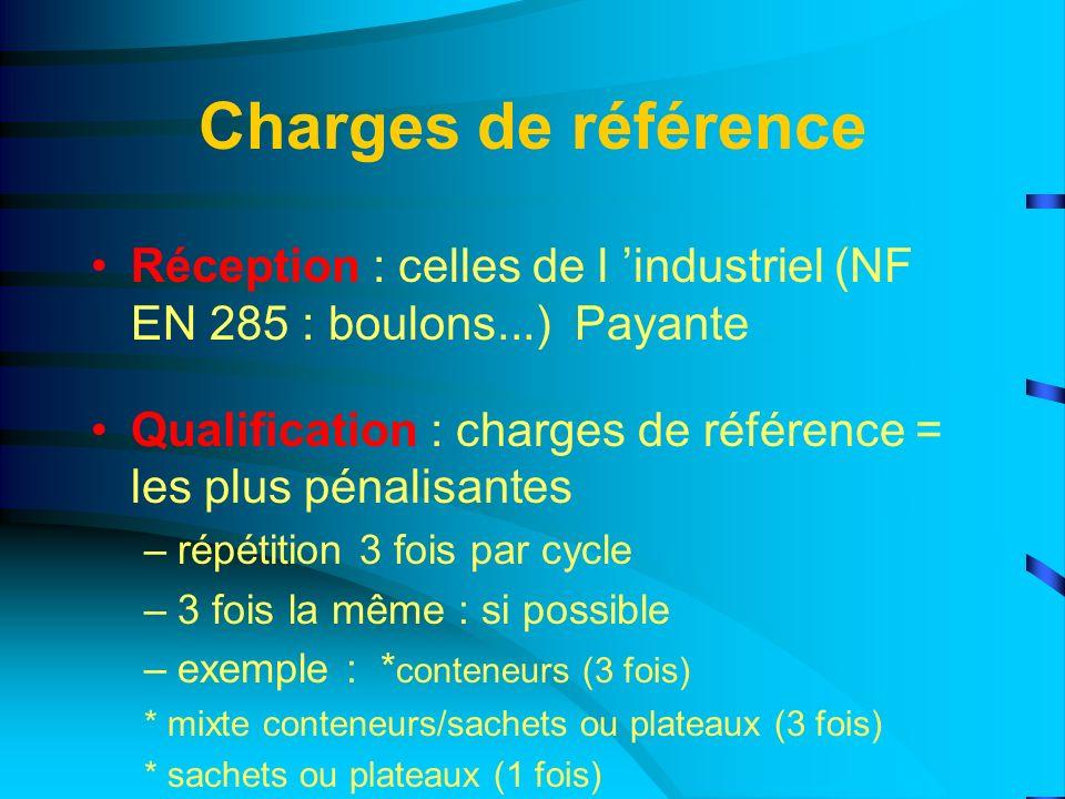 Charges de référence Réception : celles de l 'industriel (NF EN 285 : boulons...) Payante.