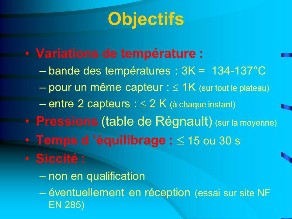 Objectifs Variations de température :