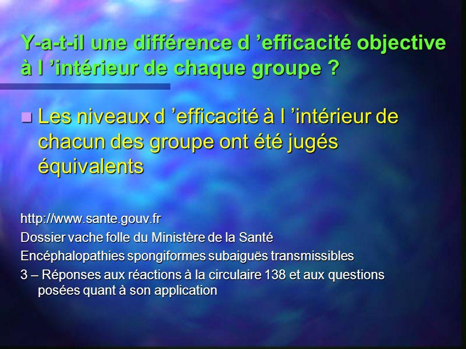 Y-a-t-il une différence d 'efficacité objective à l 'intérieur de chaque groupe