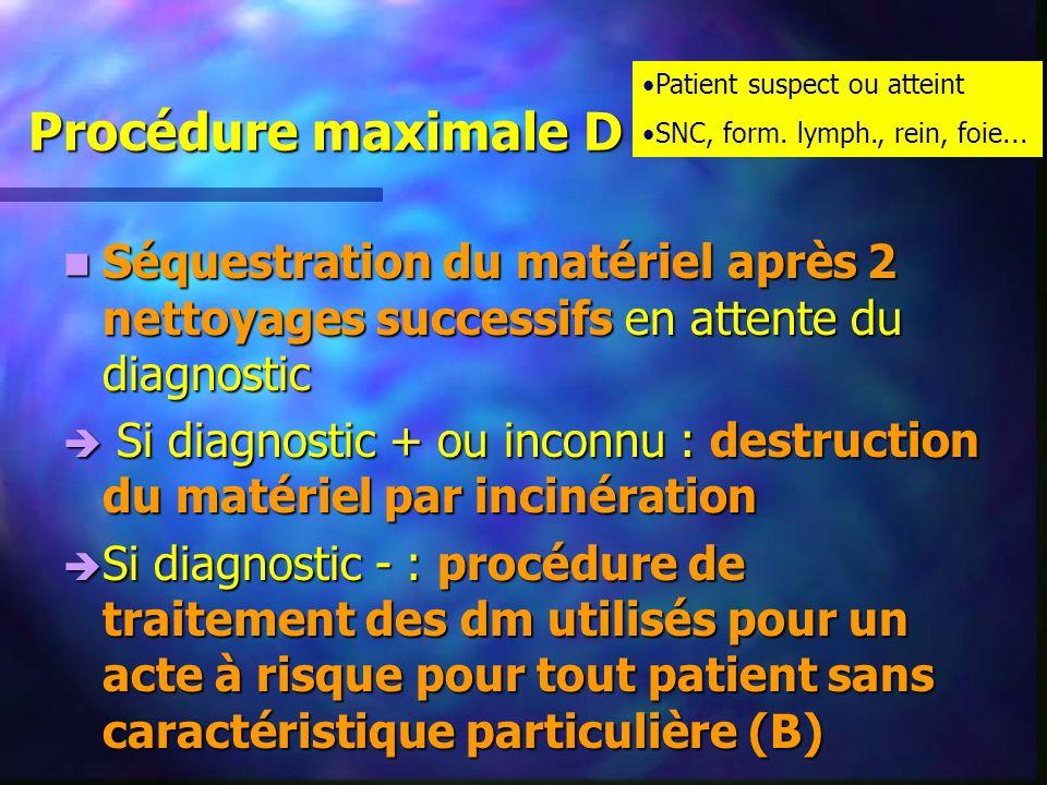 Procédure maximale D Patient suspect ou atteint. SNC, form. lymph., rein, foie...