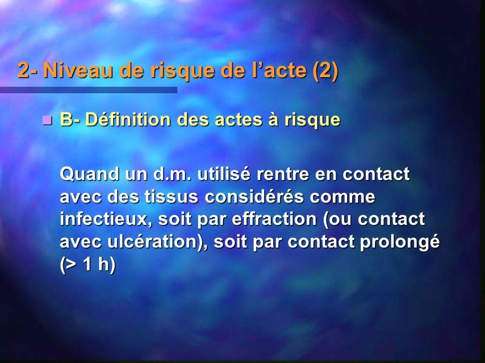 2- Niveau de risque de l'acte (2)