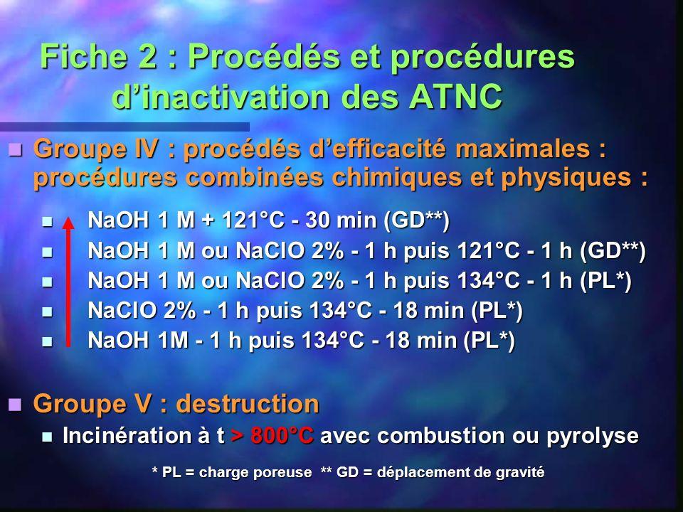Fiche 2 : Procédés et procédures d'inactivation des ATNC