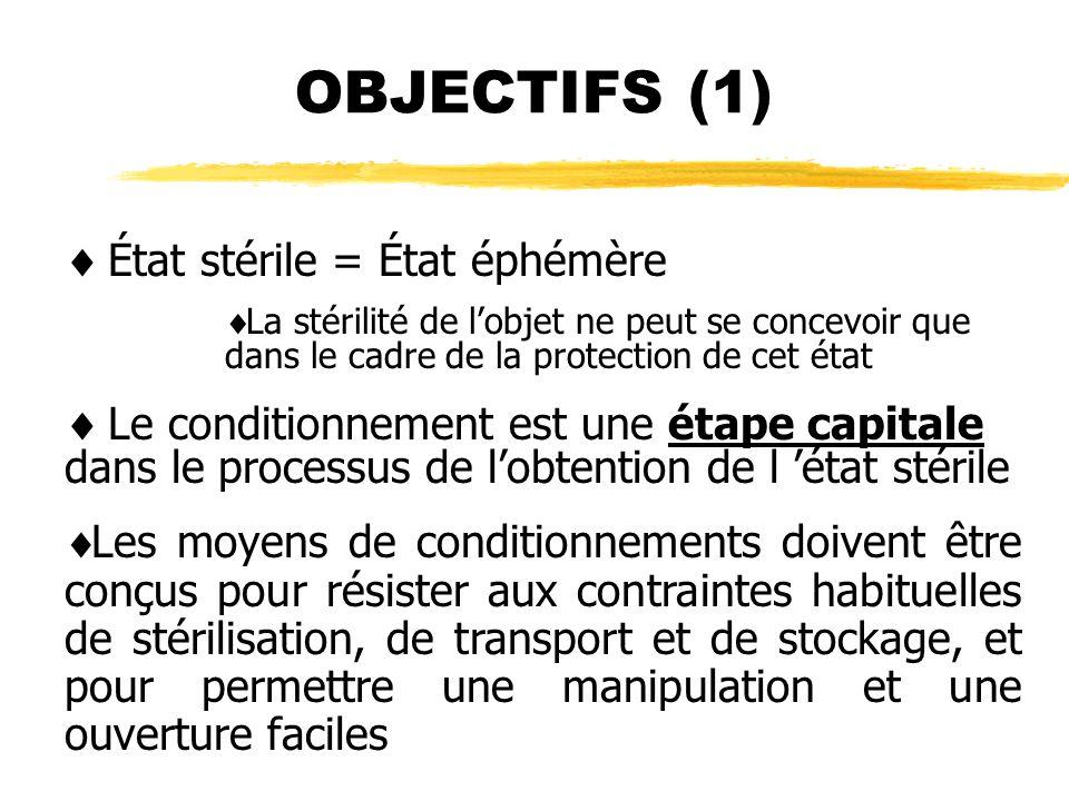 OBJECTIFS (1) État stérile = État éphémère