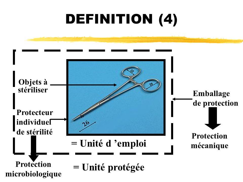 Protection microbiologique