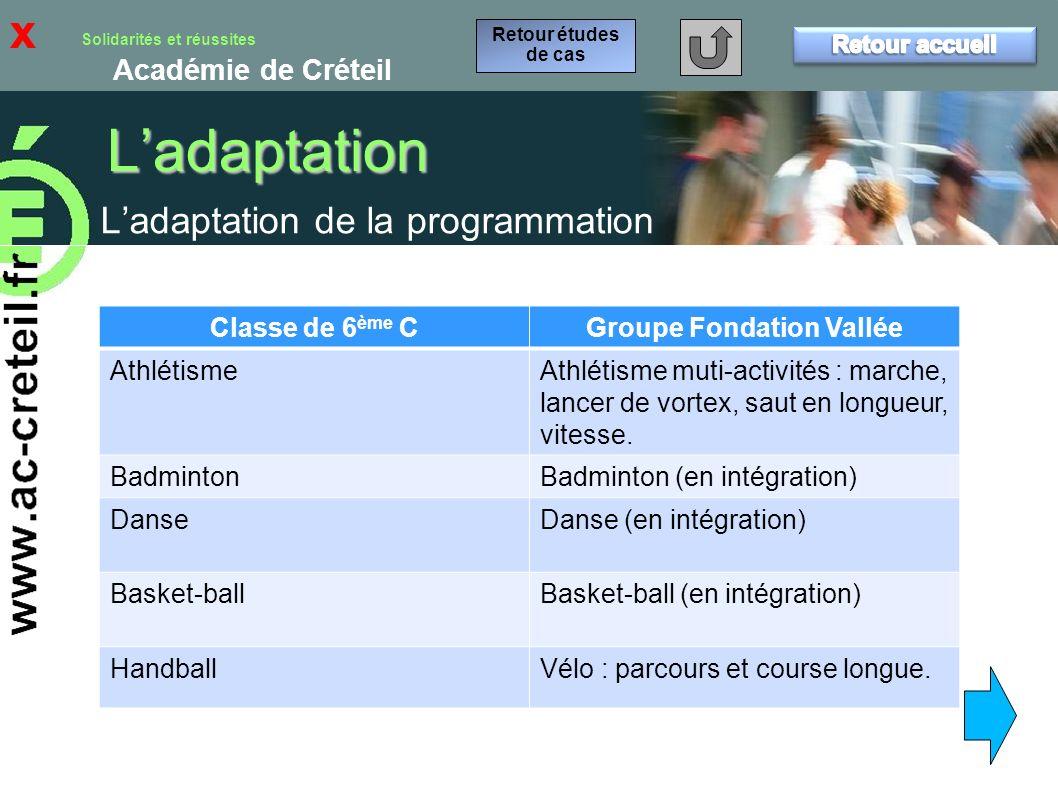Groupe Fondation Vallée