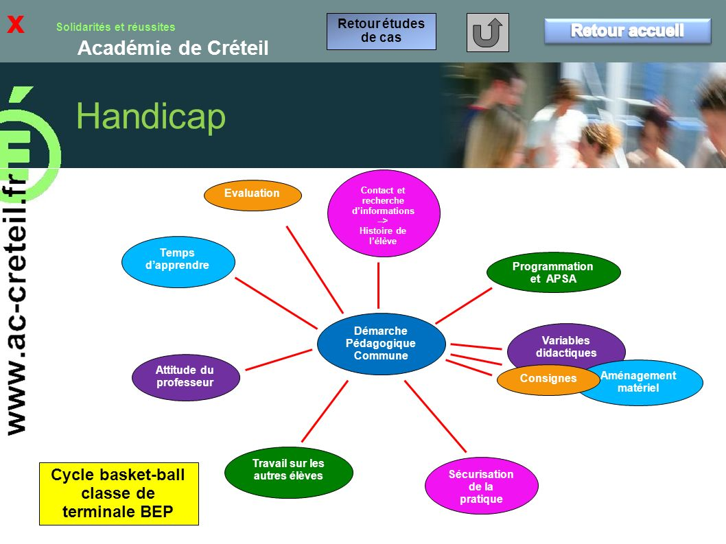 Handicap x Retour accueil Cycle basket-ball classe de terminale BEP