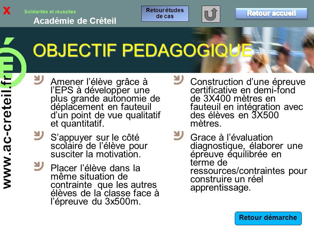 OBJECTIF PEDAGOGIQUE x