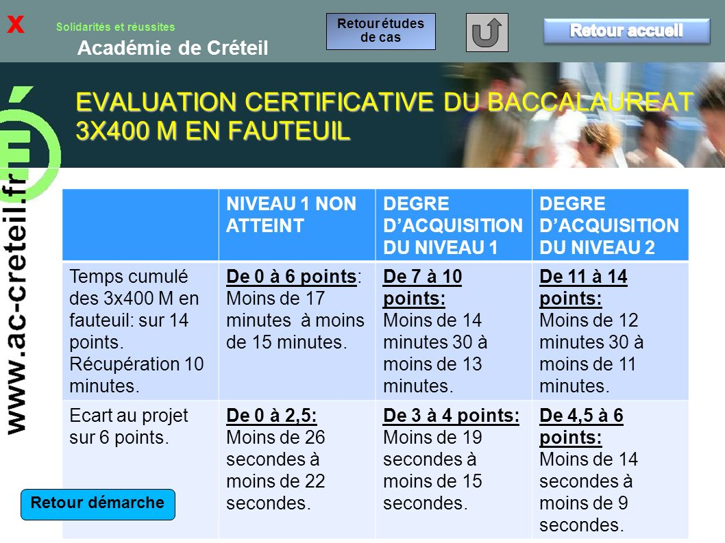 EVALUATION CERTIFICATIVE DU BACCALAUREAT 3X400 M EN FAUTEUIL