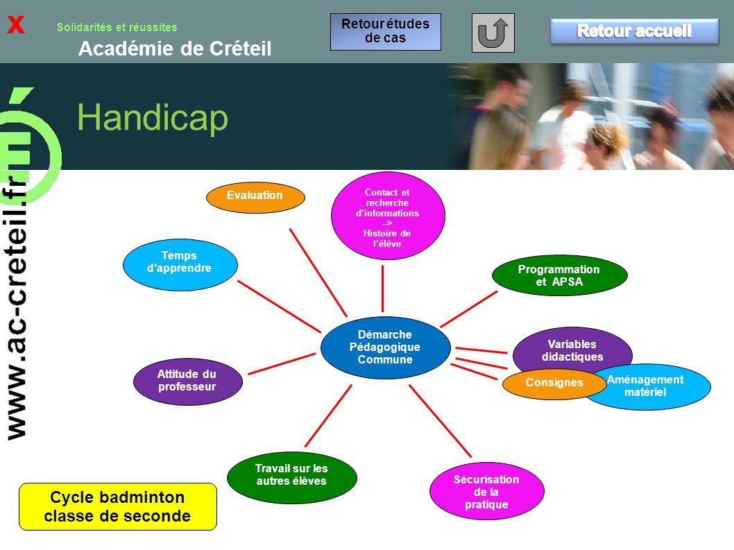 Handicap x Retour accueil Cycle badminton classe de seconde