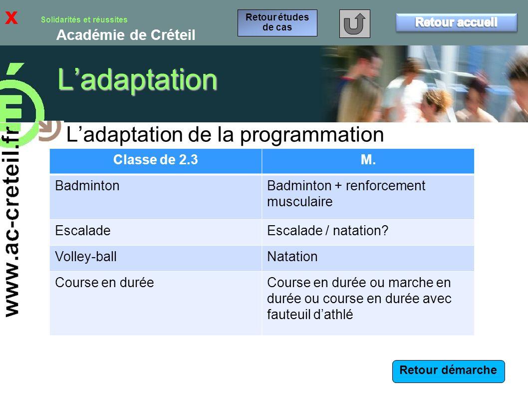 L'adaptation x L'adaptation de la programmation Classe de 2.3 M.
