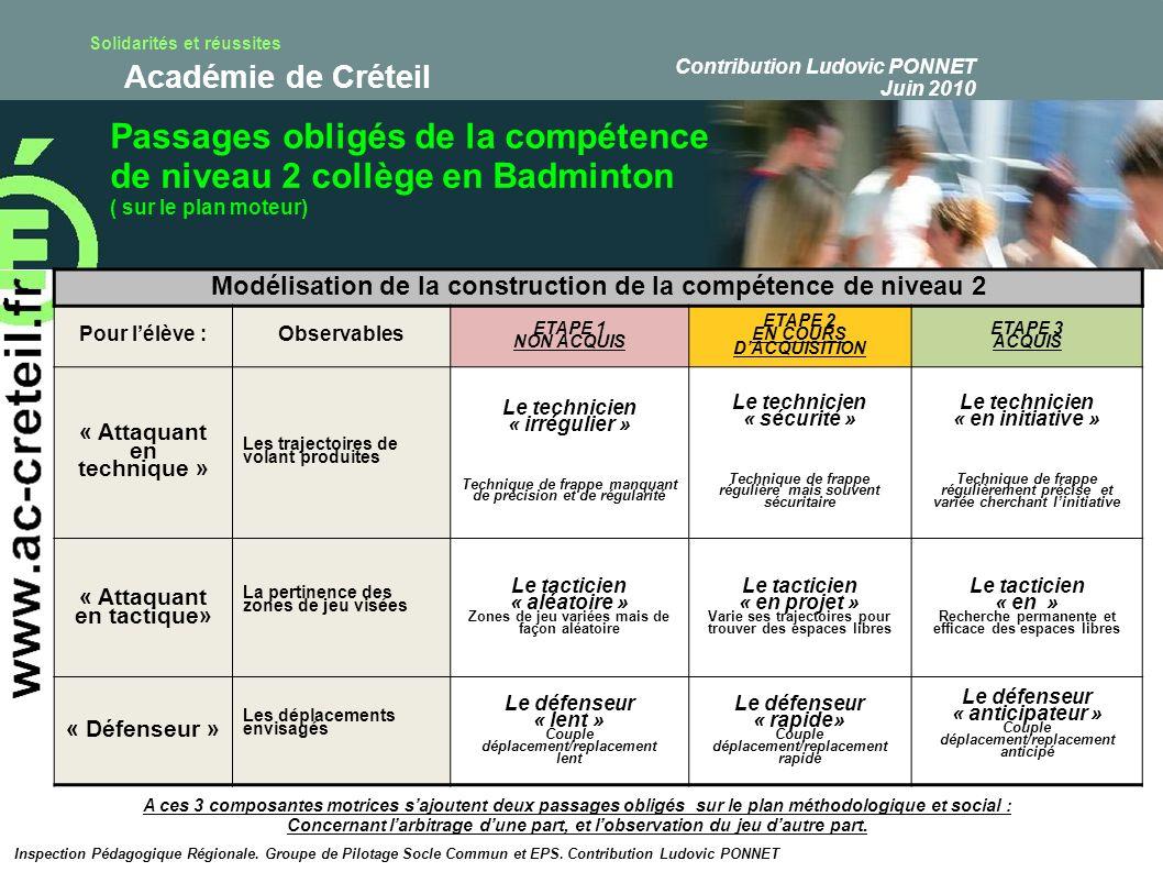 Passages obligés de la compétence de niveau 2 collège en Badminton