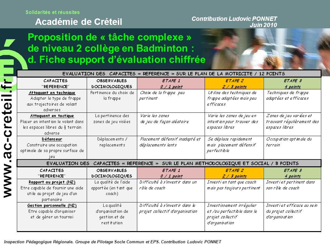 Proposition de « tâche complexe » de niveau 2 collège en Badminton :