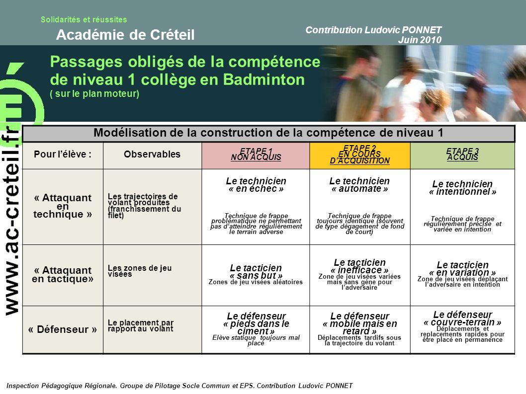 Passages obligés de la compétence de niveau 1 collège en Badminton