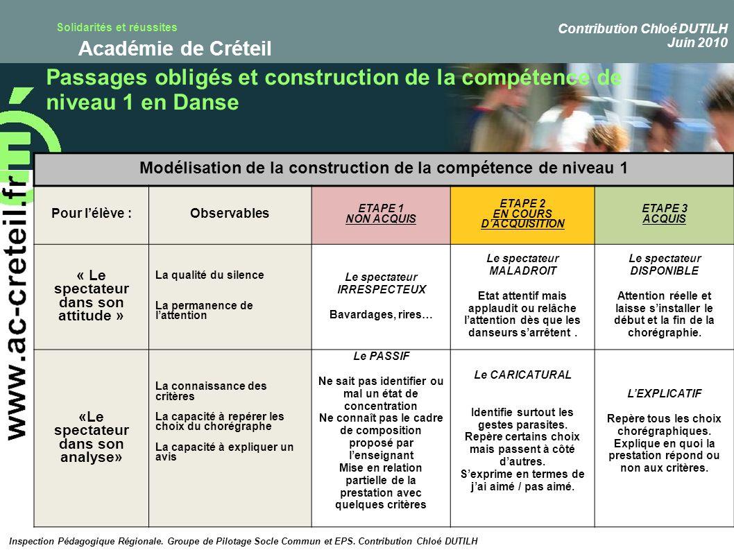 Passages obligés et construction de la compétence de niveau 1 en Danse