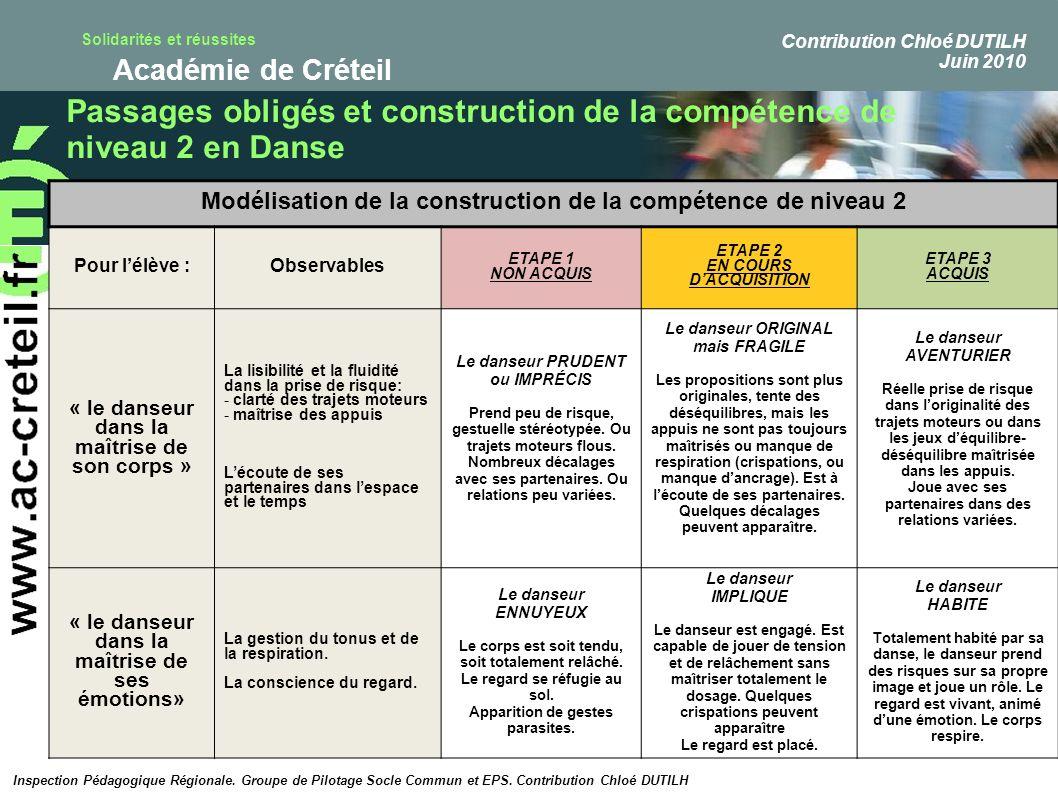Passages obligés et construction de la compétence de niveau 2 en Danse