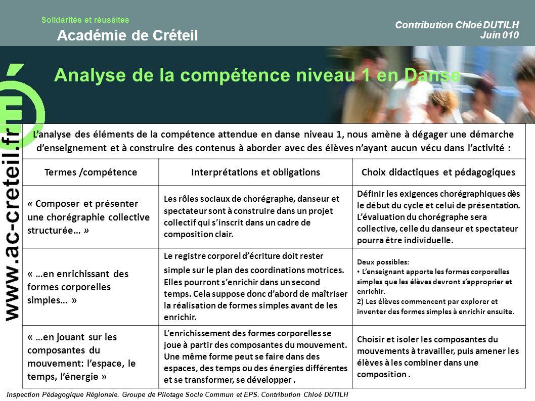 Interprétations et obligations Choix didactiques et pédagogiques