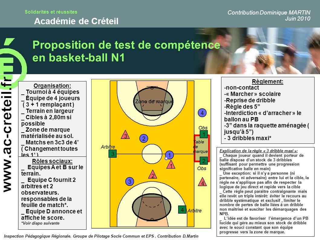 Proposition de test de compétence en basket-ball N1