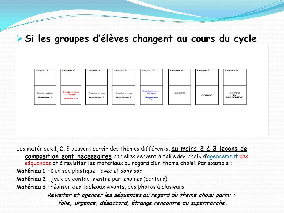 Si les groupes d'élèves changent au cours du cycle et que plusieurs thèmes sont envisagés