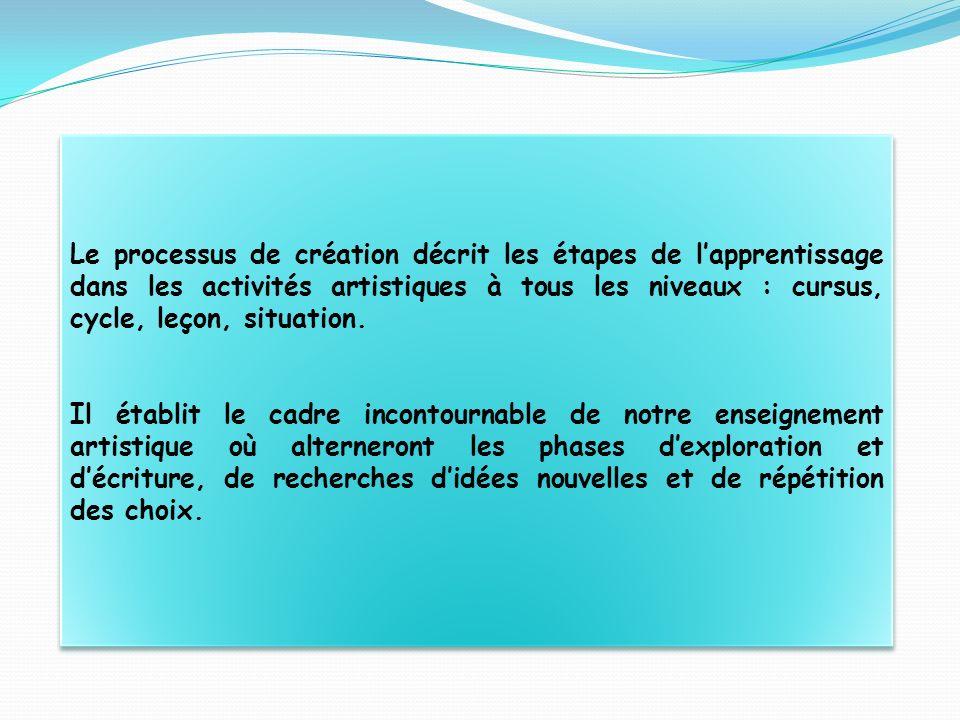 Le processus de création décrit les étapes de l'apprentissage dans les activités artistiques à tous les niveaux : cursus, cycle, leçon, situation.