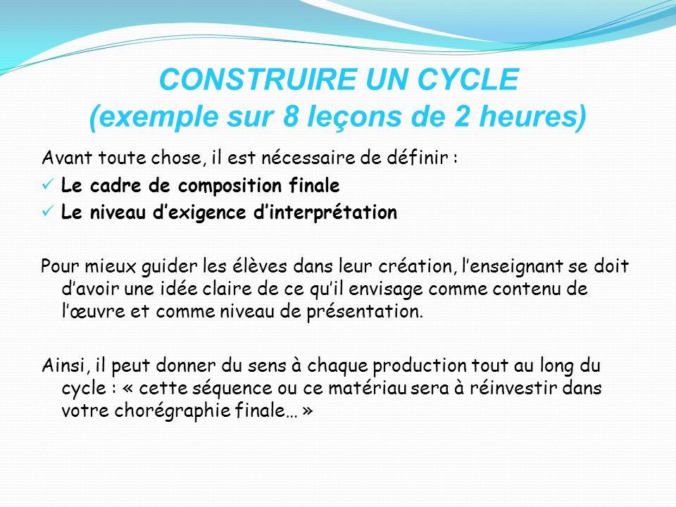 CONSTRUIRE UN CYCLE (exemple sur 8 leçons de 2 heures)