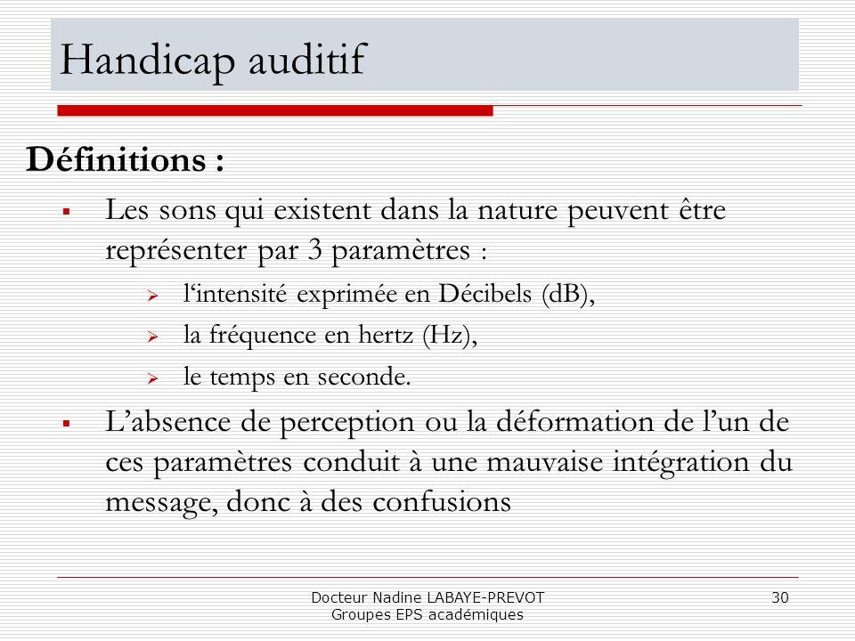 Docteur Nadine LABAYE-PREVOT Groupes EPS académiques
